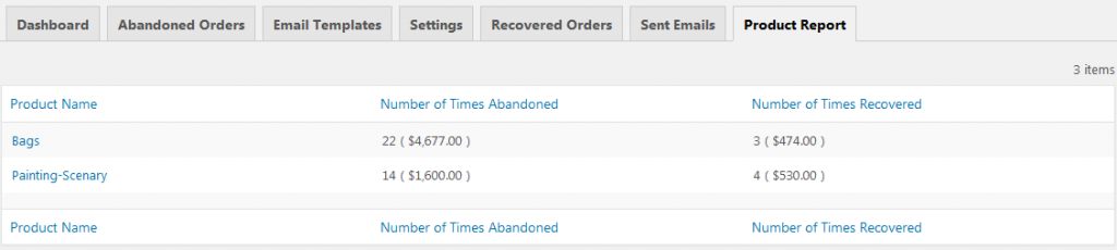 reports_2 - Differences between Pro and Lite versions of Abandoned Cart for WooCommerce plugin