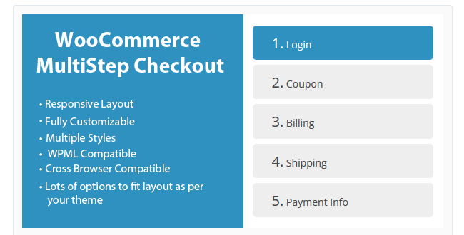Best Free & Premium WooCommerce plugins - WooCommerce Multistep Checkout Wizard