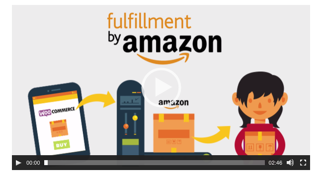 Best Free & Premium WooCommerce plugins - Fulfillment by Amazon