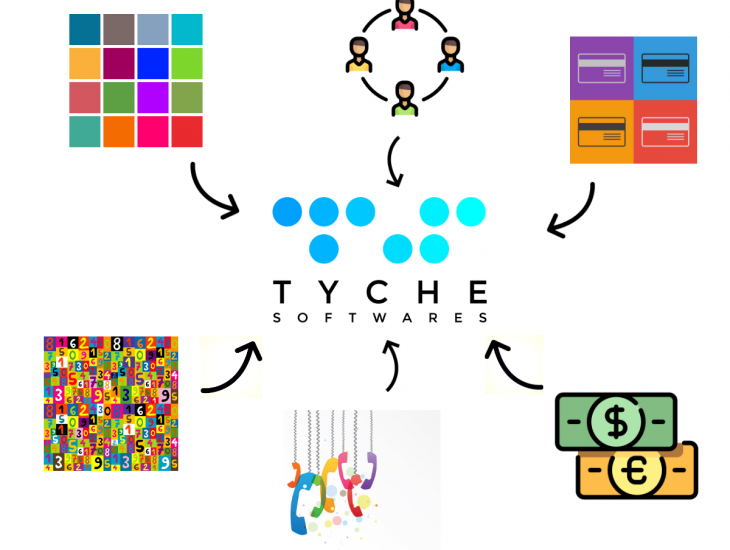 Tyche-Softwares-acquires-6-woocommerce-plugins-from-algoritmika-ltd